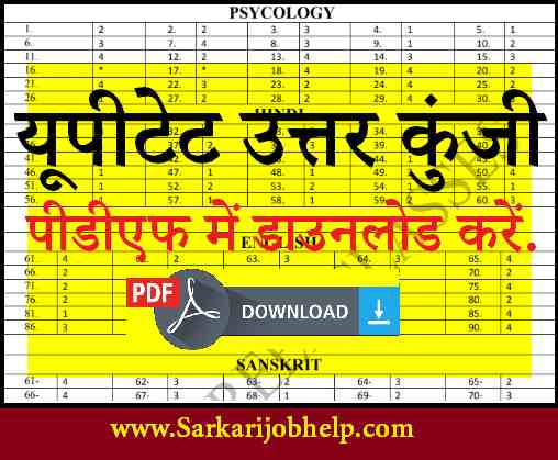 UPTET Answer Key 2018 PDF Download