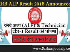 RRB ALP Result 2018 Announced
